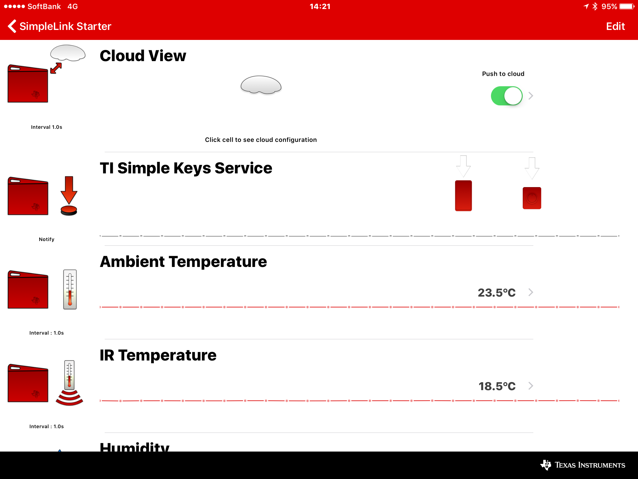 IBM Cloudへのデータ送信